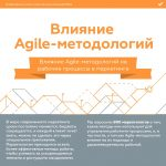 wrike_infographic_The_Agile_Effect_03